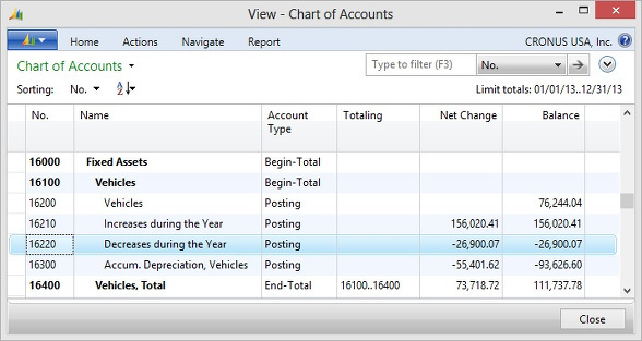 Microsoft Dynamics NAV - Chart of Accounts - Fixed Assets