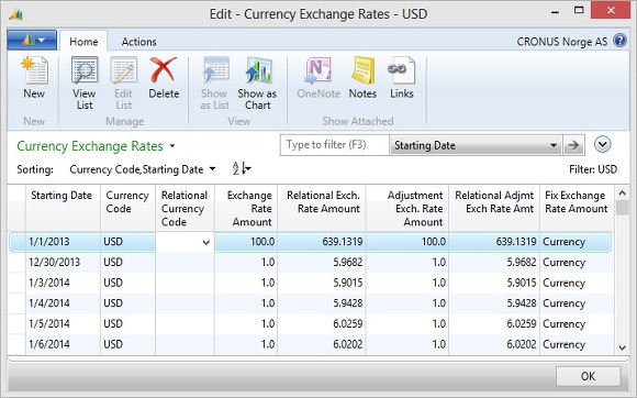 Microsoft Dynamics NAV - Currency Exchange Rates