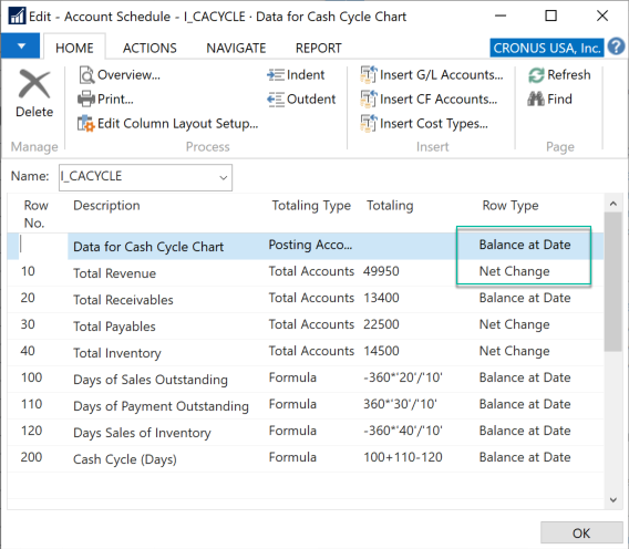Microsoft Business Central 365 - Account Schedule I_CACYCLE with heading row