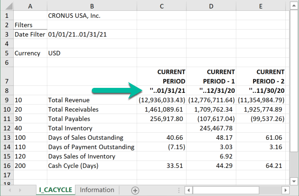 Microsoft Business Central 365 - Account Schedule I_CACYCLE exported to Excel with Date Filter in column headers