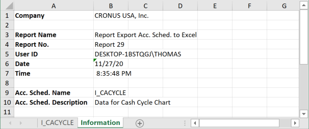 Microsoft Business Central 365 - Account Schedule I_CACYCLE exported to Excel - Information sheet