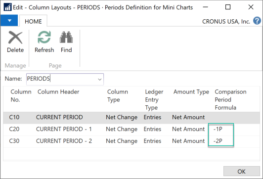 Microsoft Business Central 365 - Column Layout PERIODS